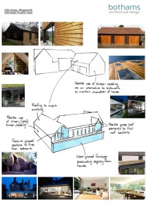 Little House Ideas